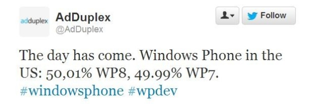 AdDuplex tweet